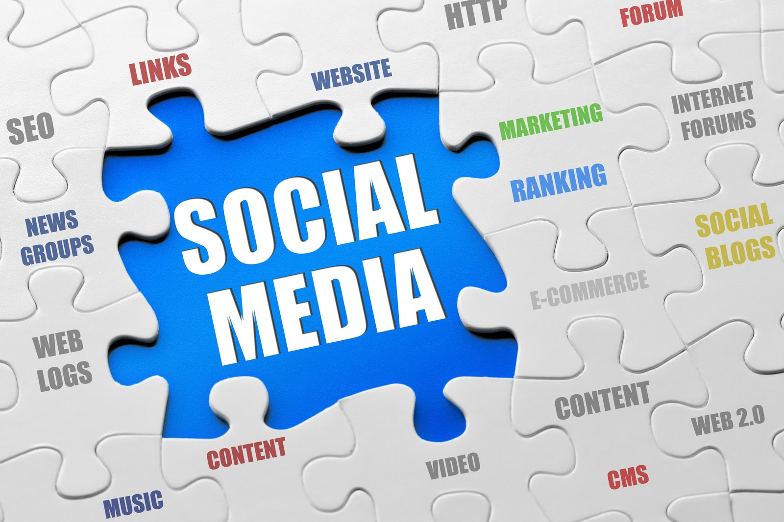 INBOUND MARKETING SOCIAL MEDIA