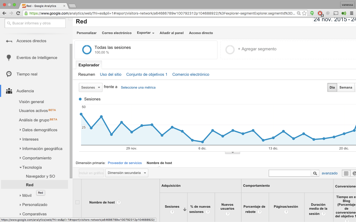 google analytics host