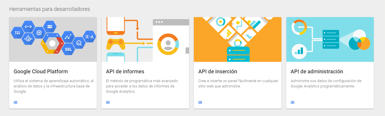 Descubrir Google Analytics