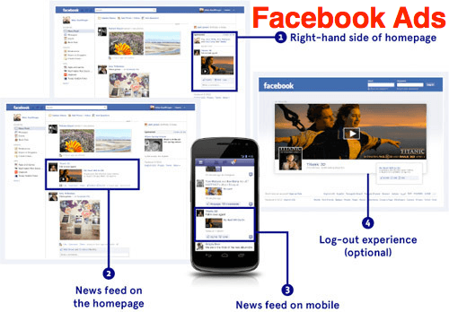 OUTBOUND MARKETING FACEBOOK ADS